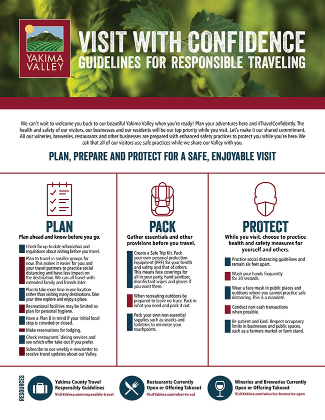 Guidelines for Responsible Traveling